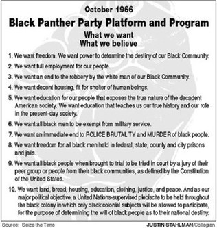 black panther party primary sources